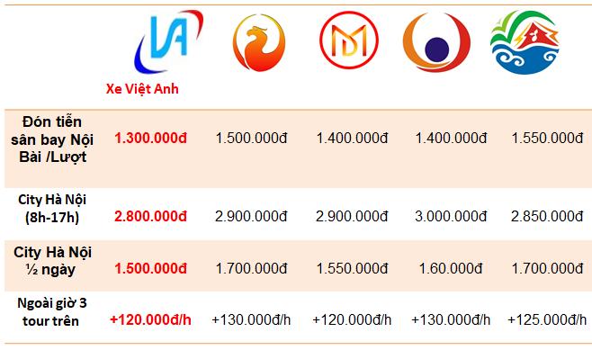 Bảng so sánh giá thuê xe ô tô du lịch giữa các bên